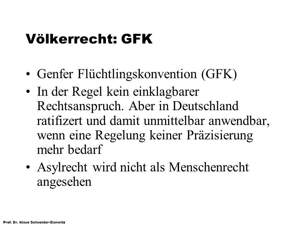 Völkerrecht: GFK Genfer Flüchtlingskonvention (GFK)