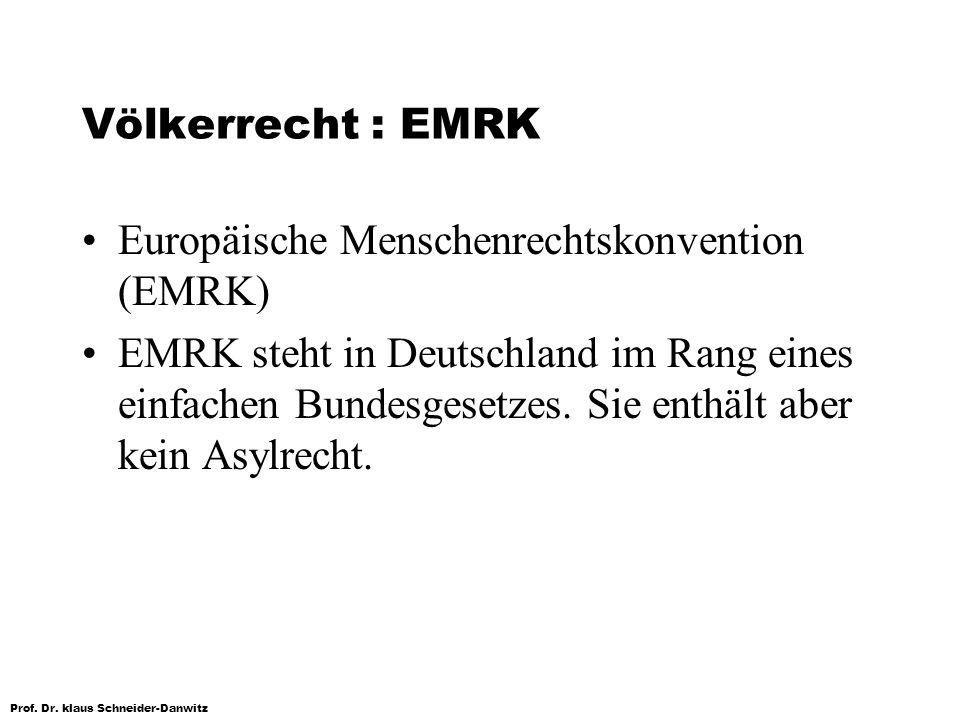Völkerrecht : EMRK Europäische Menschenrechtskonvention (EMRK)