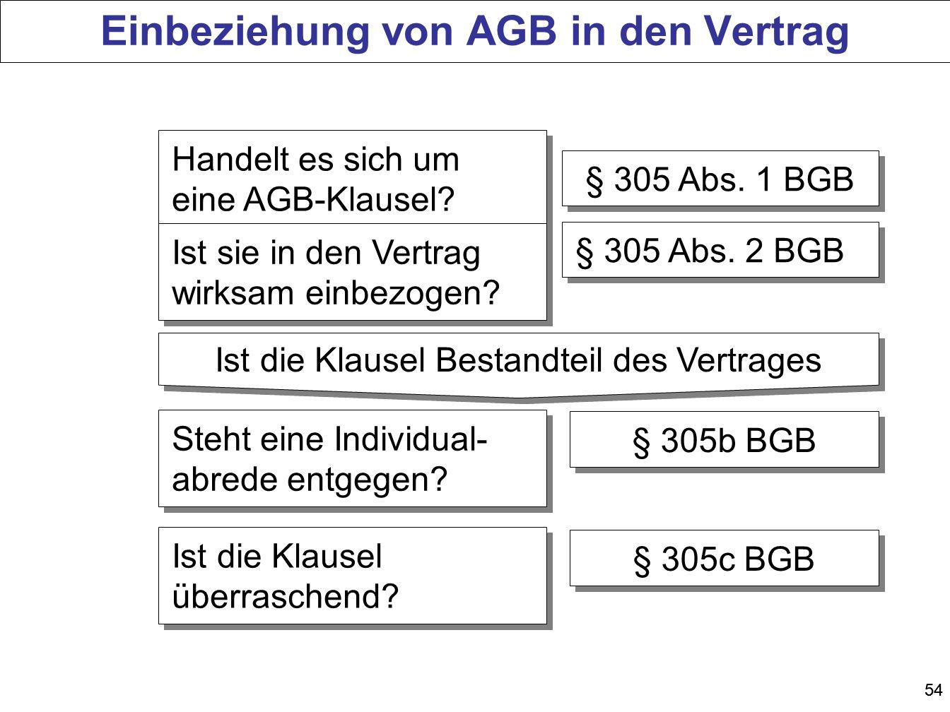 Einbeziehung von AGB in den Vertrag