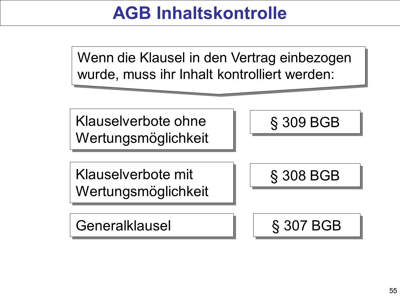 AGB Inhaltskontrolle Klauselverbote ohne Wertungsmöglichkeit § 309 BGB