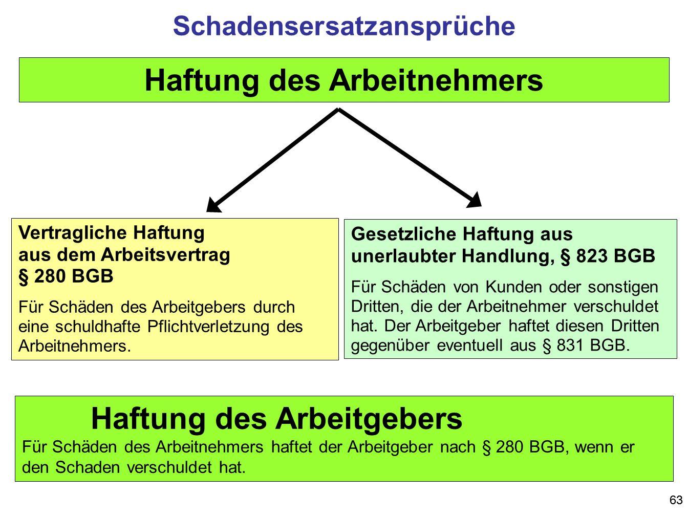von prof. dr klaus schneider-danwitz hinweise zur benutzung - ppt