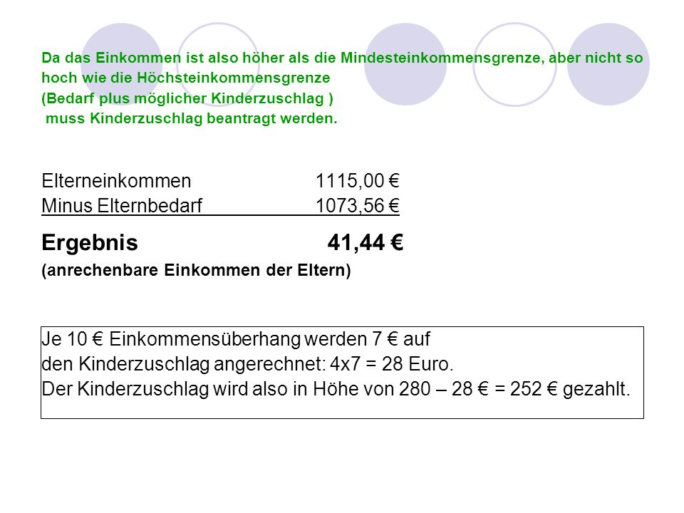 Ergebnis 41,44 € Elterneinkommen 1115,00 €