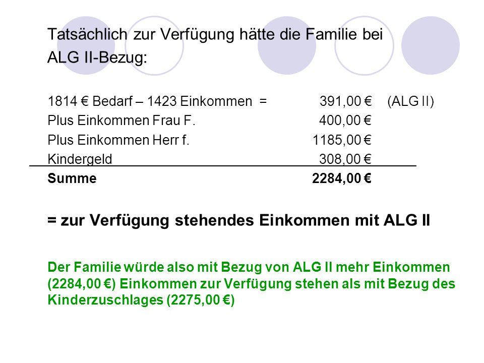 Tatsächlich zur Verfügung hätte die Familie bei ALG II-Bezug: