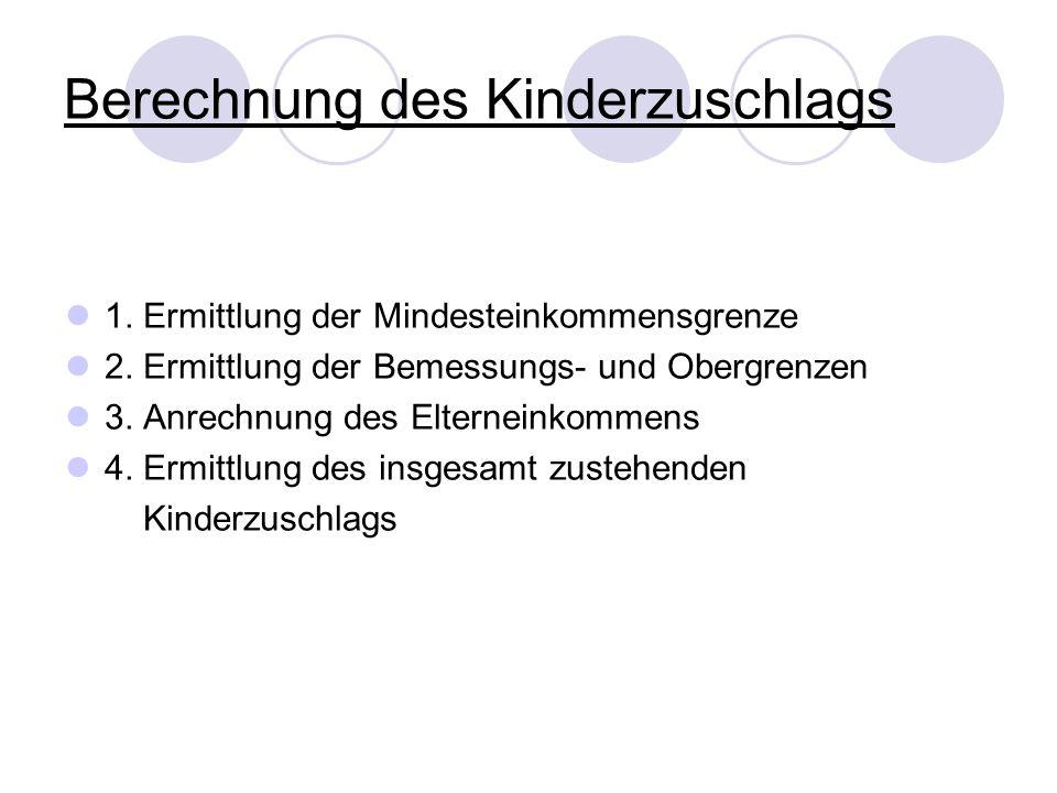 Berechnung des Kinderzuschlags