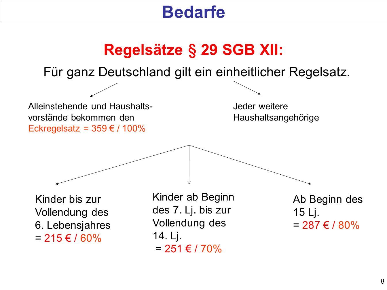 Für ganz Deutschland gilt ein einheitlicher Regelsatz.