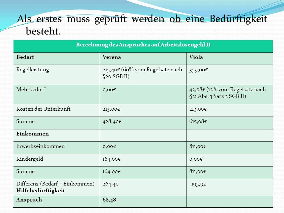 Berechnung des Anspruches auf Arbeitslosengeld II