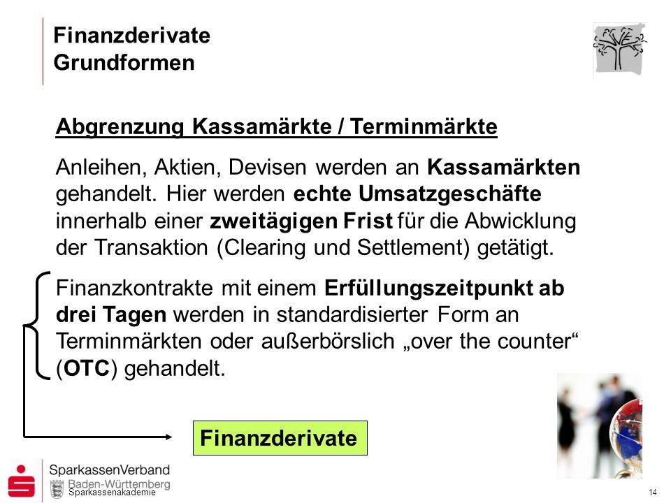 Finanzderivate Grundformen