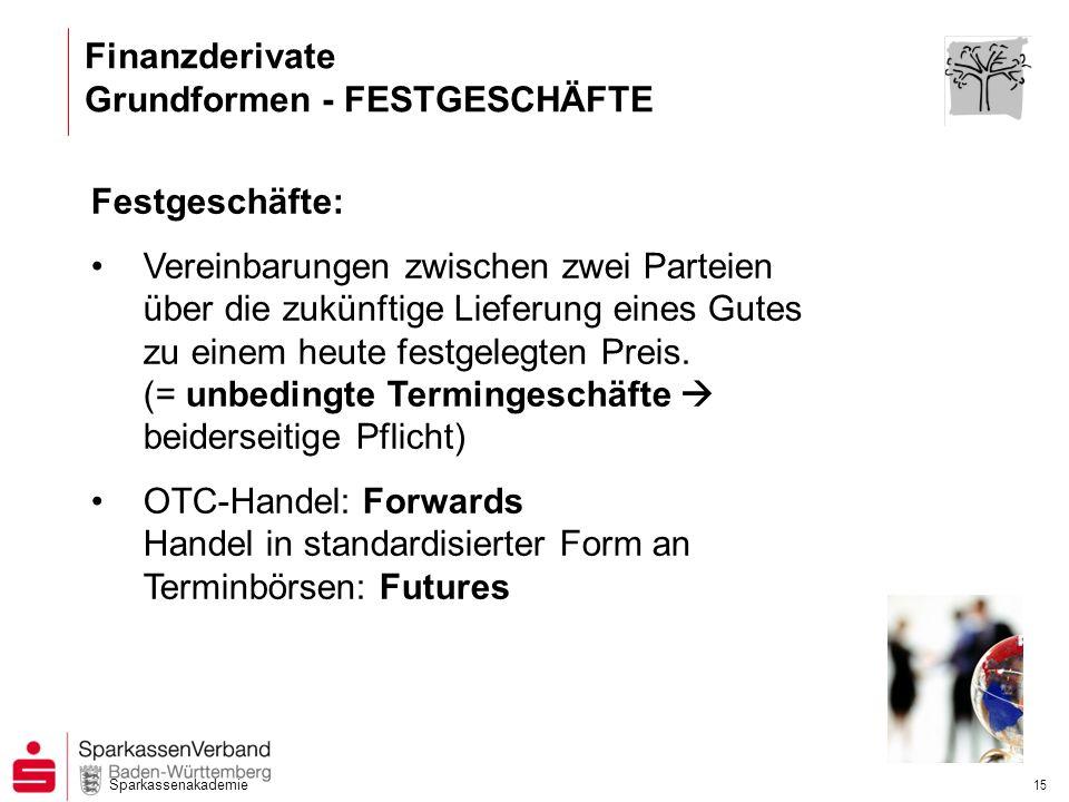 Finanzderivate Grundformen - FESTGESCHÄFTE