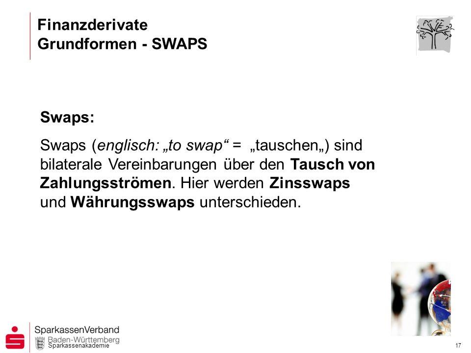 Finanzderivate Grundformen - SWAPS