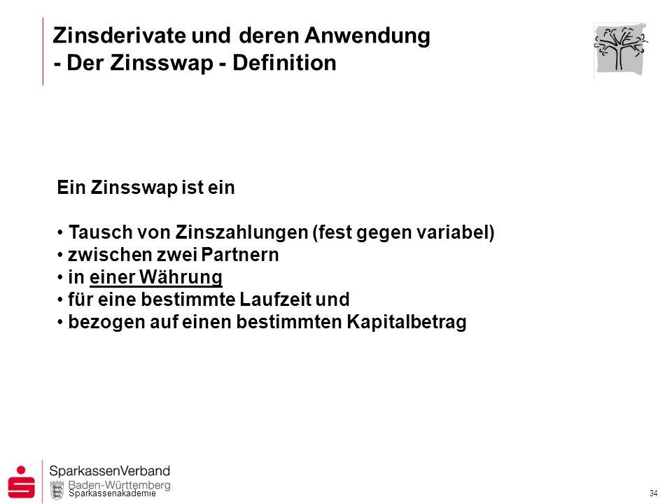 Zinsderivate und deren Anwendung - Der Zinsswap - Definition
