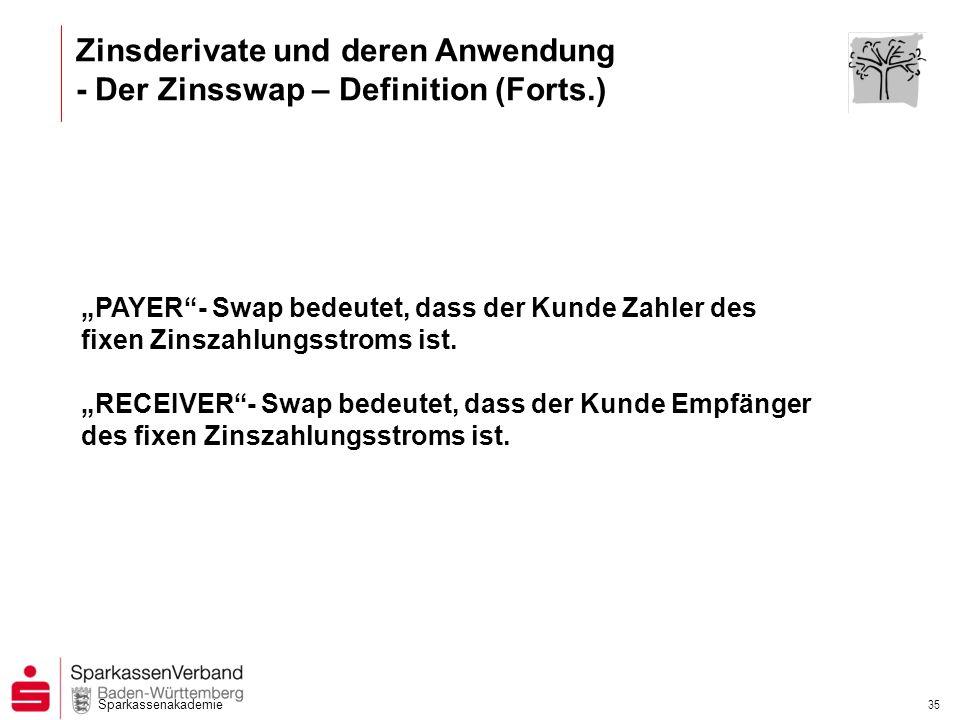 Zinsderivate und deren Anwendung - Der Zinsswap – Definition (Forts.)
