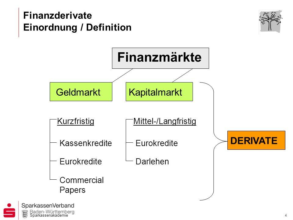 Finanzmärkte Finanzderivate Einordnung / Definition Geldmarkt