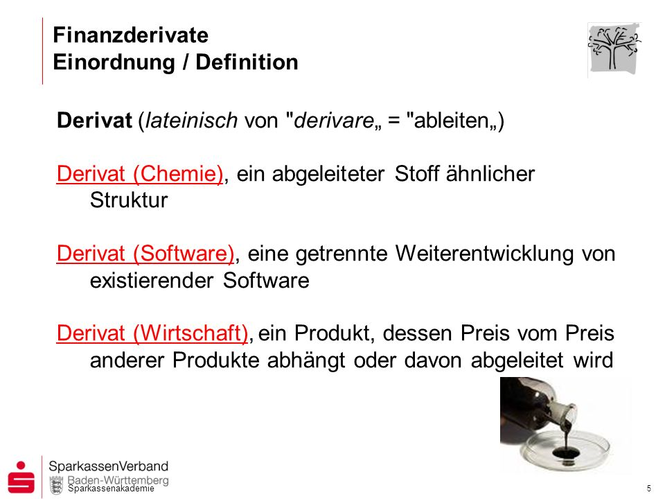 Finanzderivate Einordnung / Definition