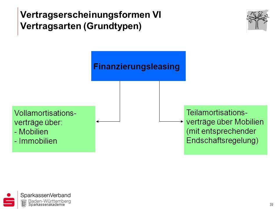 Vertragserscheinungsformen VI Vertragsarten (Grundtypen)