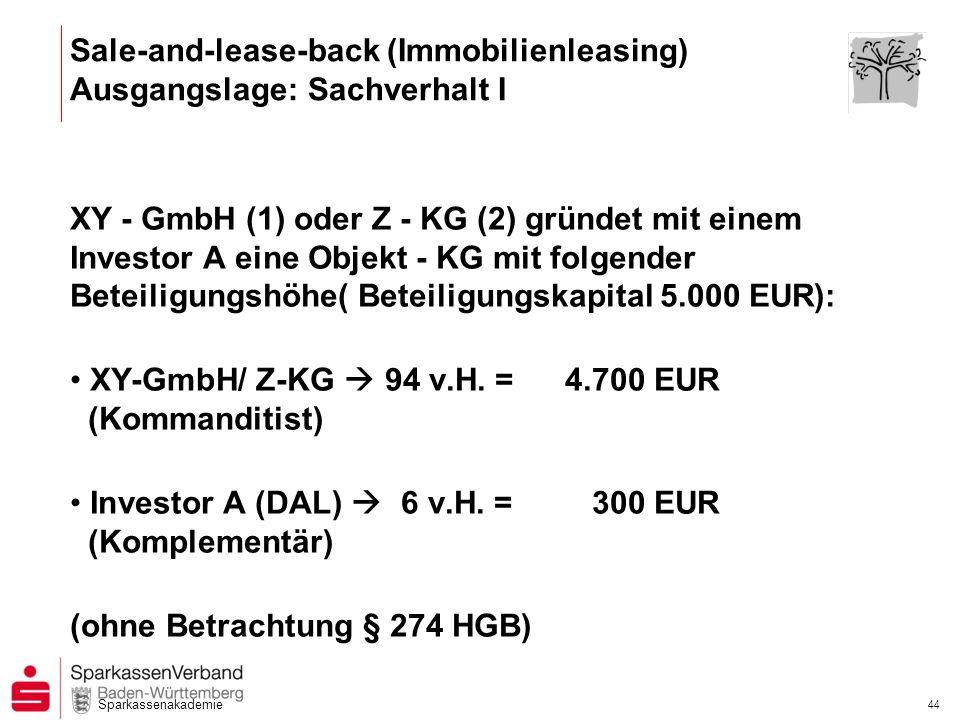 Sale-and-lease-back (Immobilienleasing) Ausgangslage: Sachverhalt I