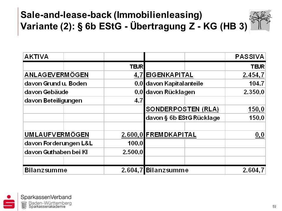 Sale-and-lease-back (Immobilienleasing) Variante (2): § 6b EStG - Übertragung Z - KG (HB 3)