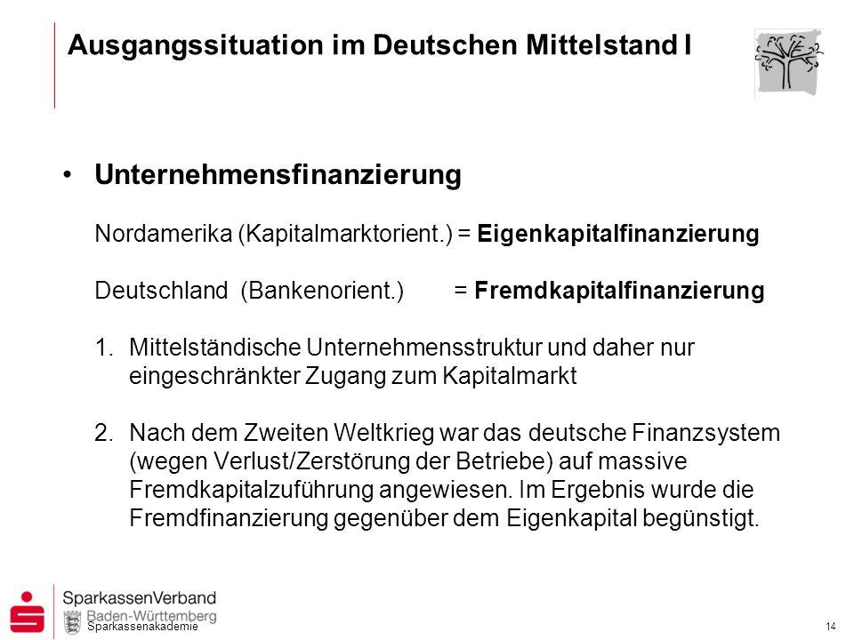 Ausgangssituation im Deutschen Mittelstand I