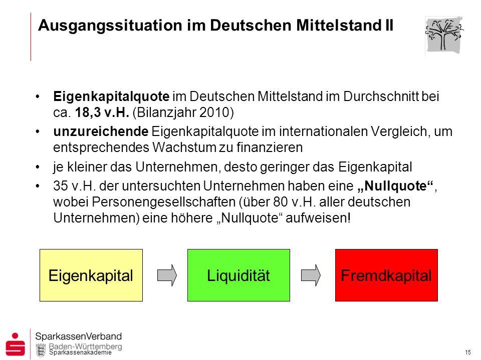 Ausgangssituation im Deutschen Mittelstand II