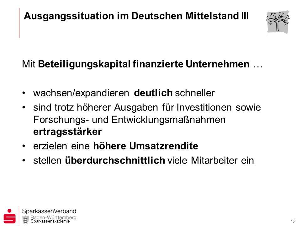 Ausgangssituation im Deutschen Mittelstand III