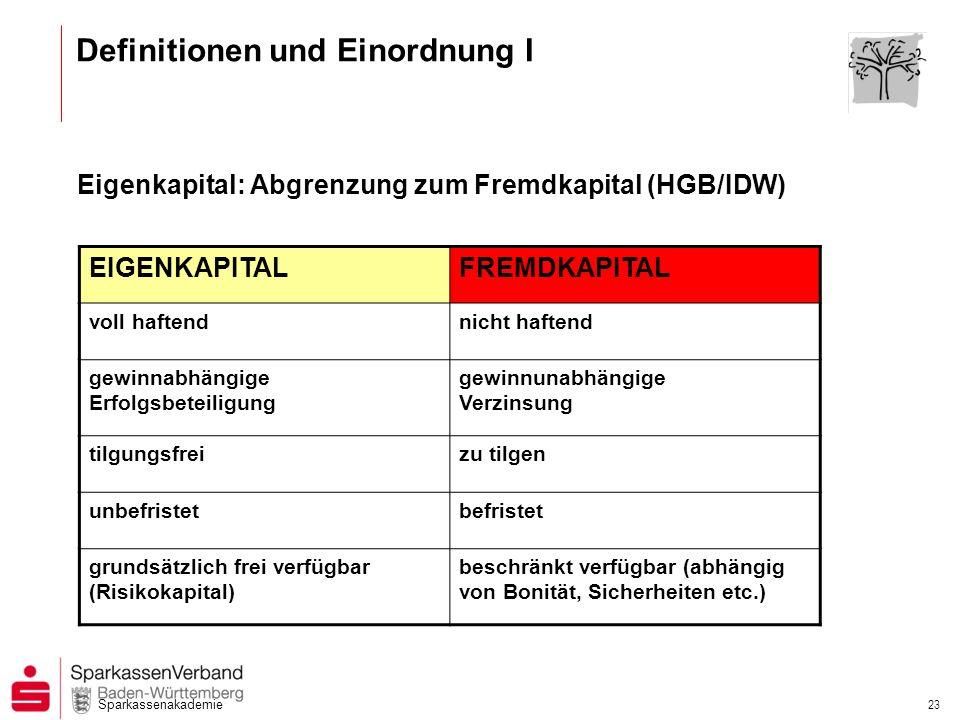 Definitionen und Einordnung I