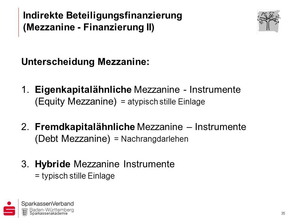 Indirekte Beteiligungsfinanzierung (Mezzanine - Finanzierung II)