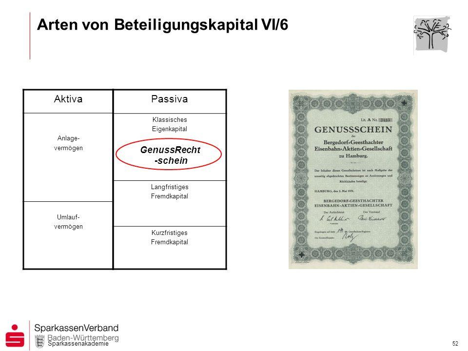 Arten von Beteiligungskapital VI/6