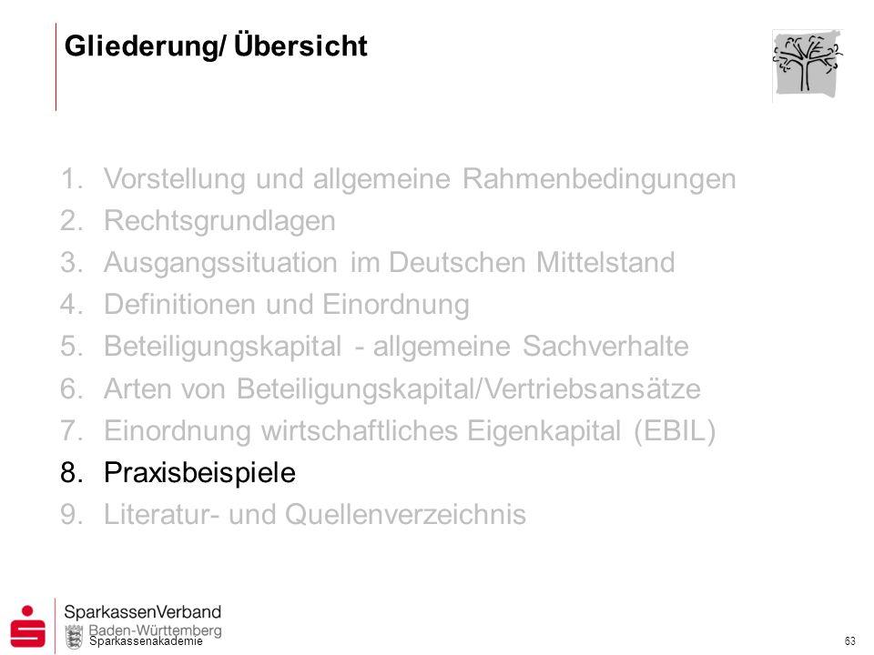 Eigenkapital / Mezzanine (Beteiligungskapital) Hermann