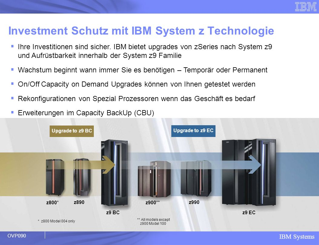 Investment Schutz mit IBM System z Technologie