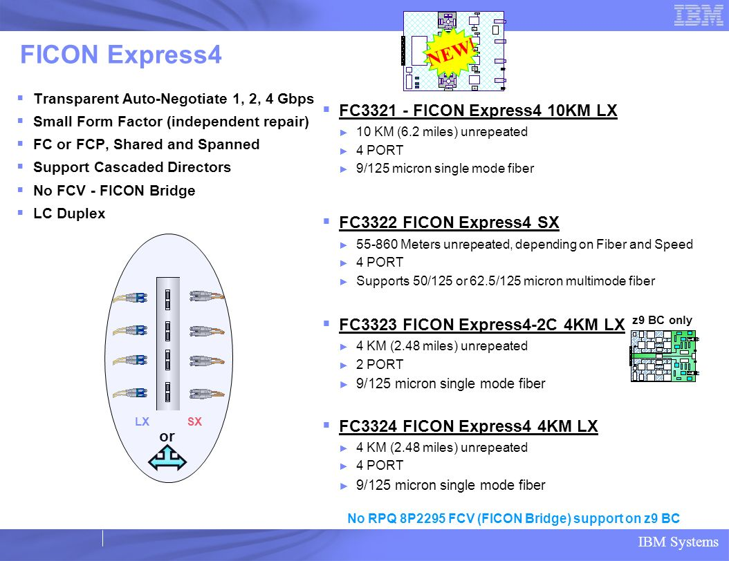 No RPQ 8P2295 FCV (FICON Bridge) support on z9 BC
