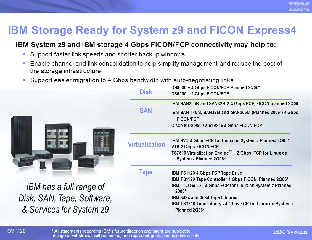 IBM Storage Ready for System z9 and FICON Express4