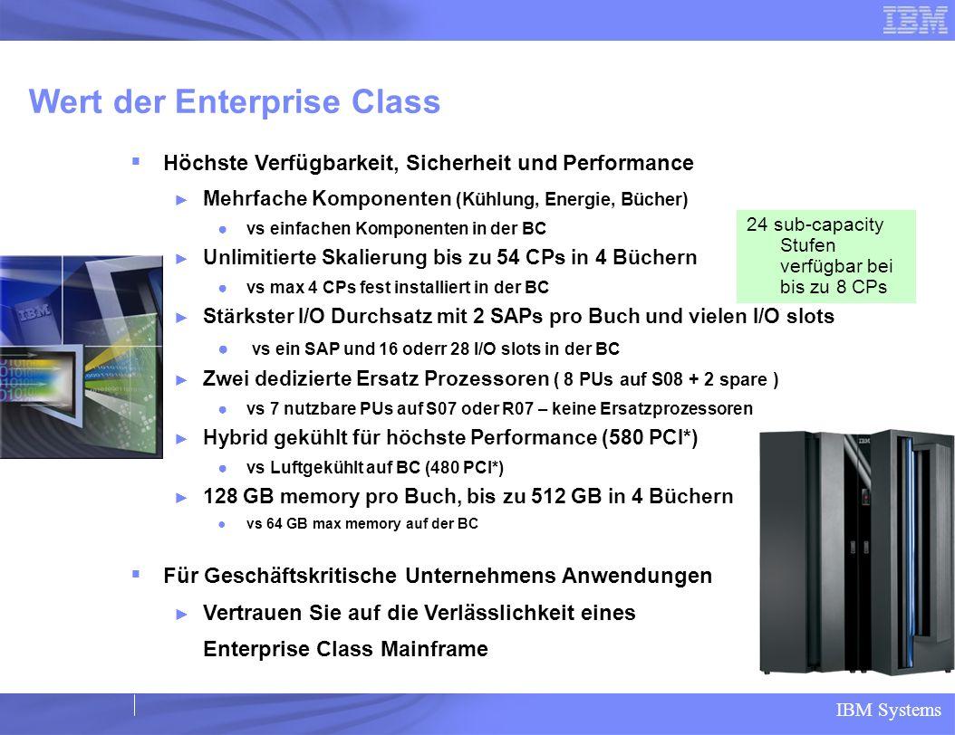 Wert der Enterprise Class