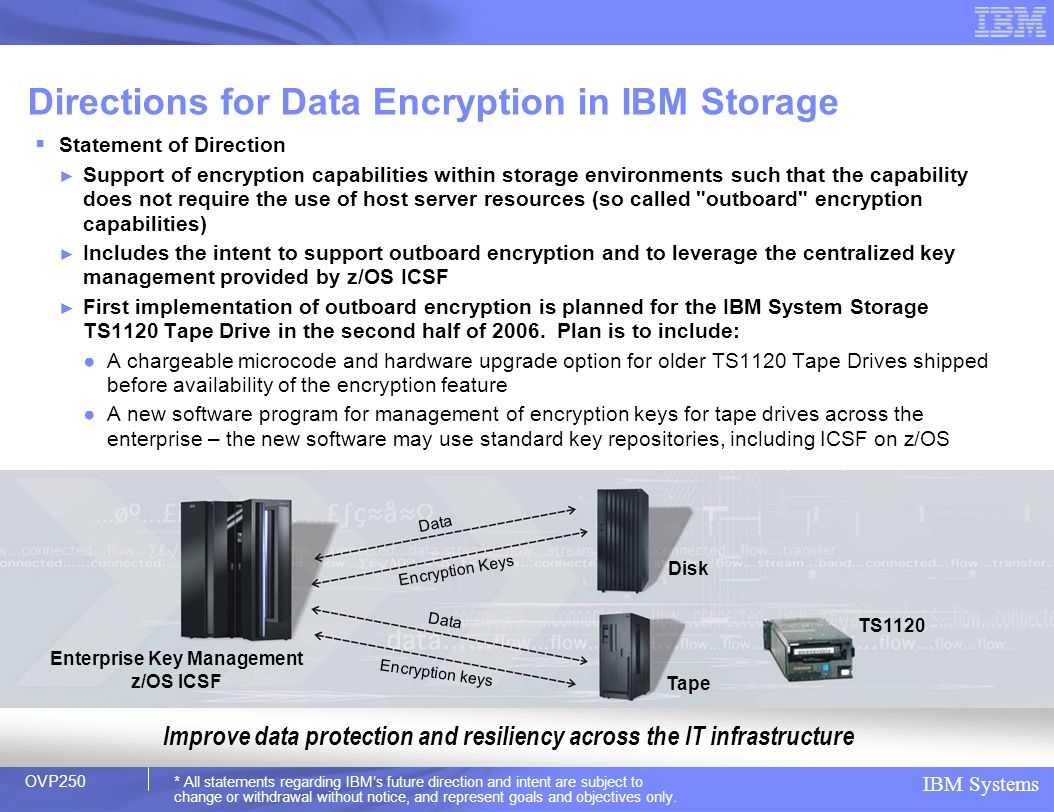 Directions for Data Encryption in IBM Storage