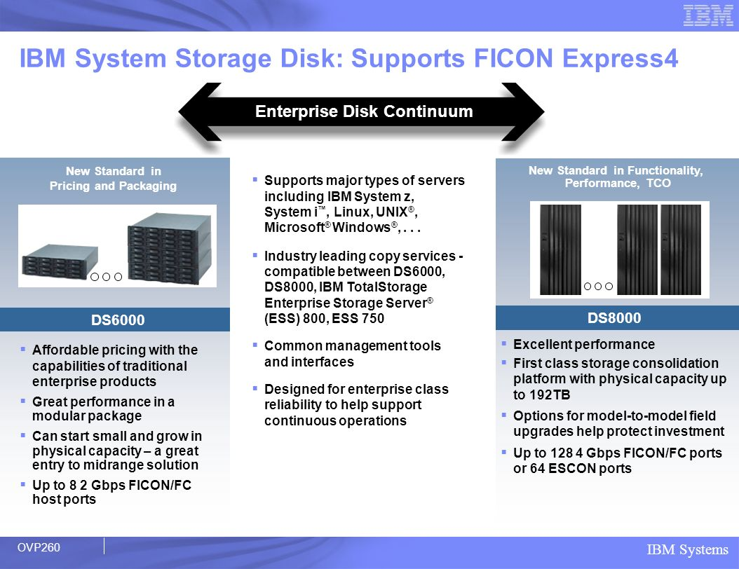 IBM System Storage Disk: Supports FICON Express4