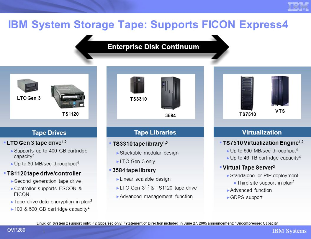 IBM System Storage Tape: Supports FICON Express4