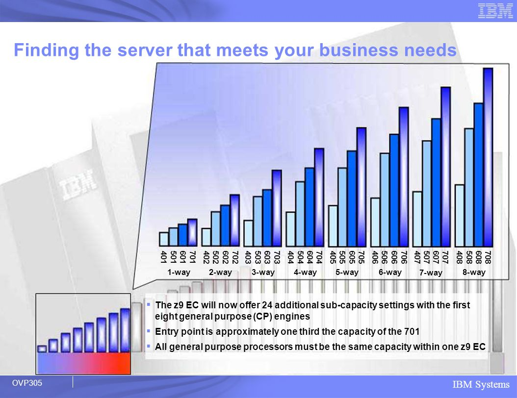 Finding the server that meets your business needs