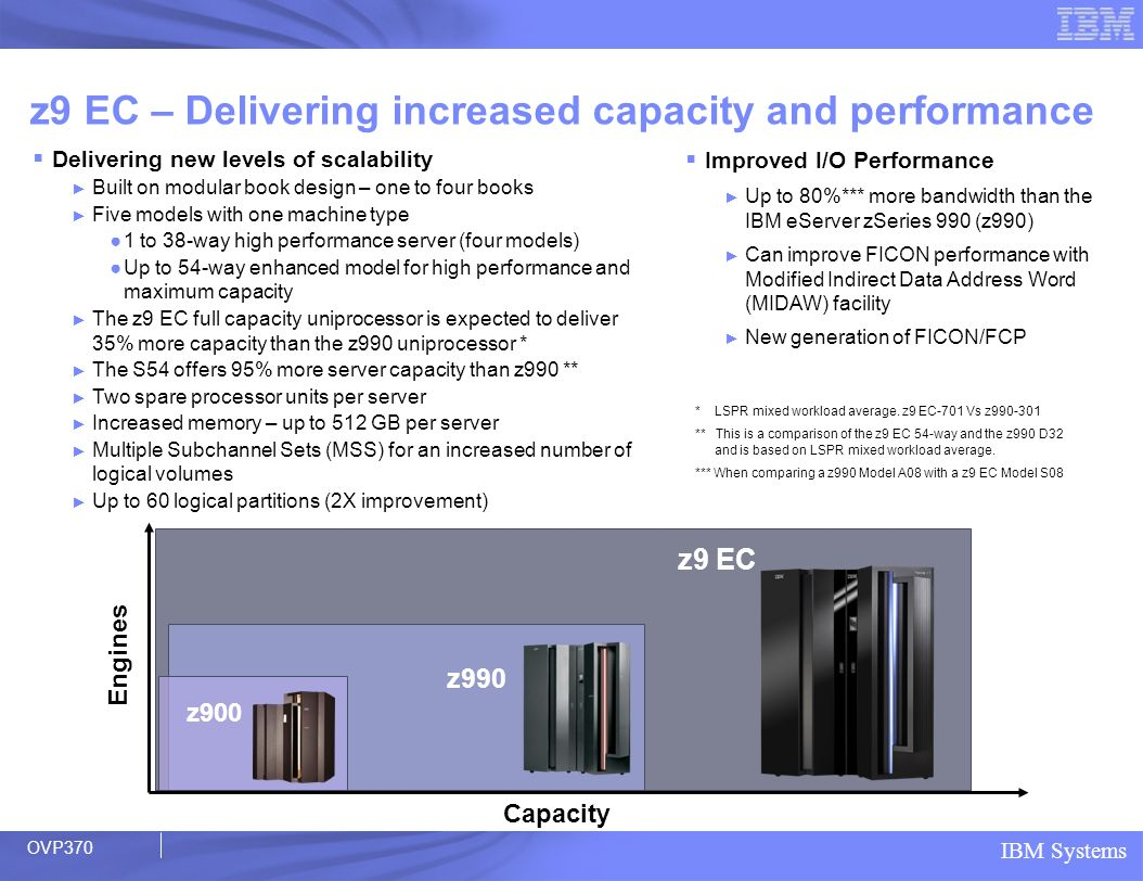 z9 EC – Delivering increased capacity and performance