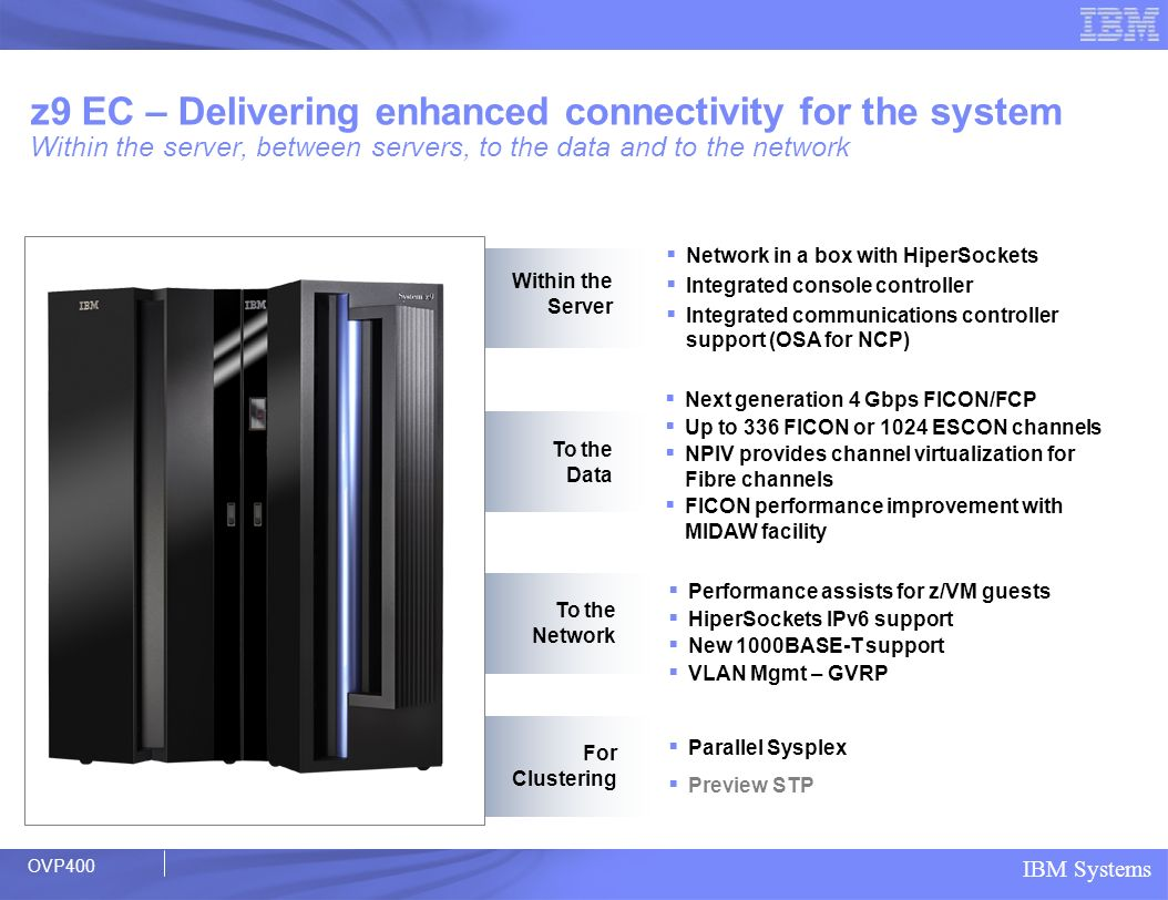 z9 EC – Delivering enhanced connectivity for the system Within the server, between servers, to the data and to the network