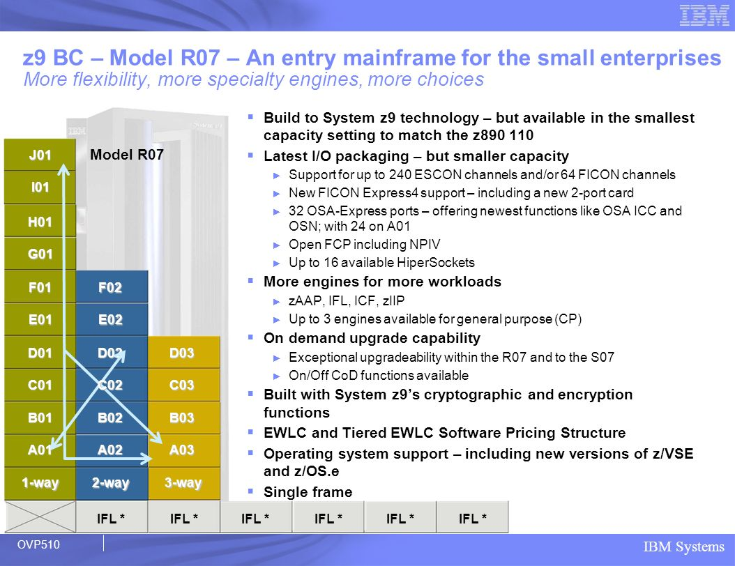z9 BC – Model R07 – An entry mainframe for the small enterprises More flexibility, more specialty engines, more choices