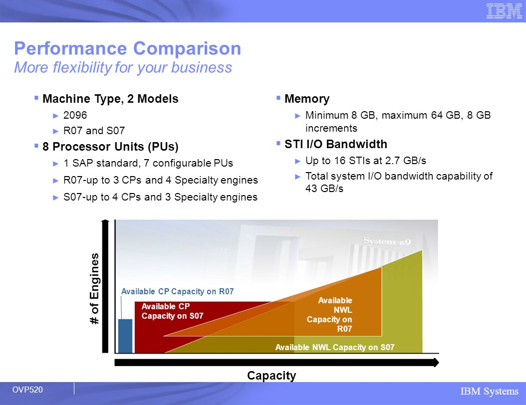 Performance Comparison More flexibility for your business