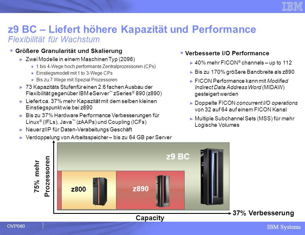 z9 BC – Liefert höhere Kapazität und Performance Flexibilität für Wachstum
