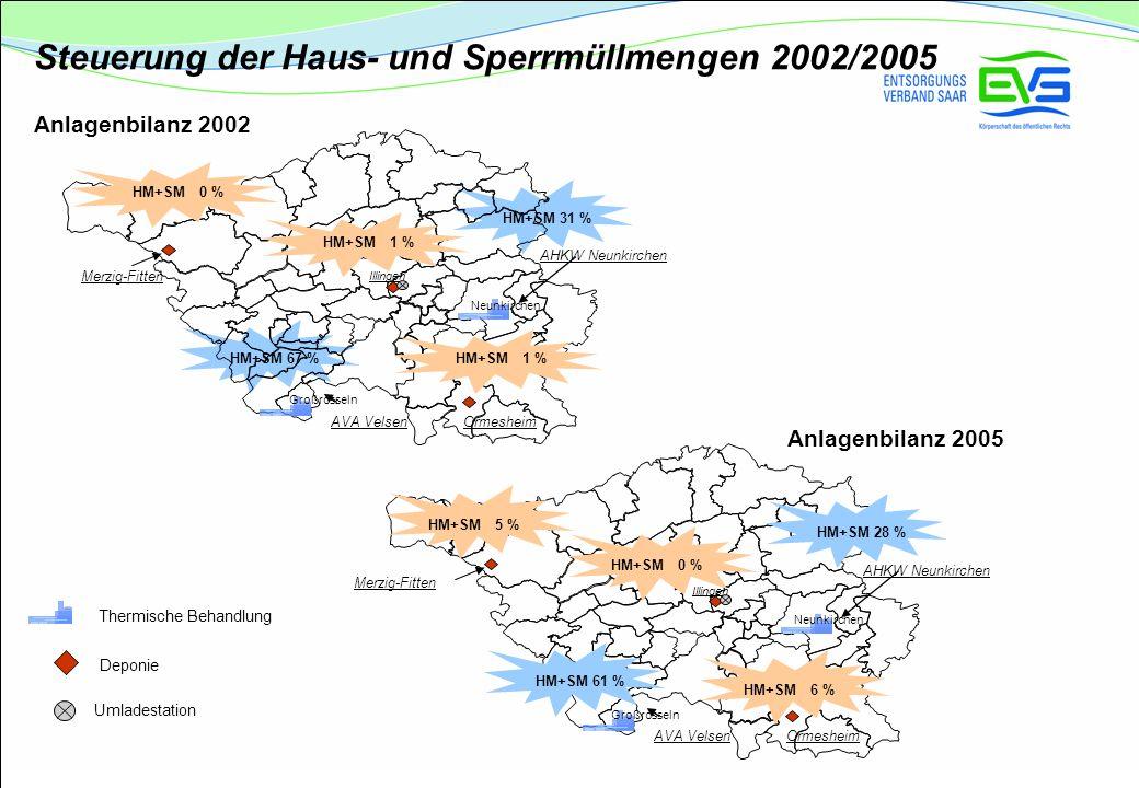 Steuerung der Haus- und Sperrmüllmengen 2002/2005