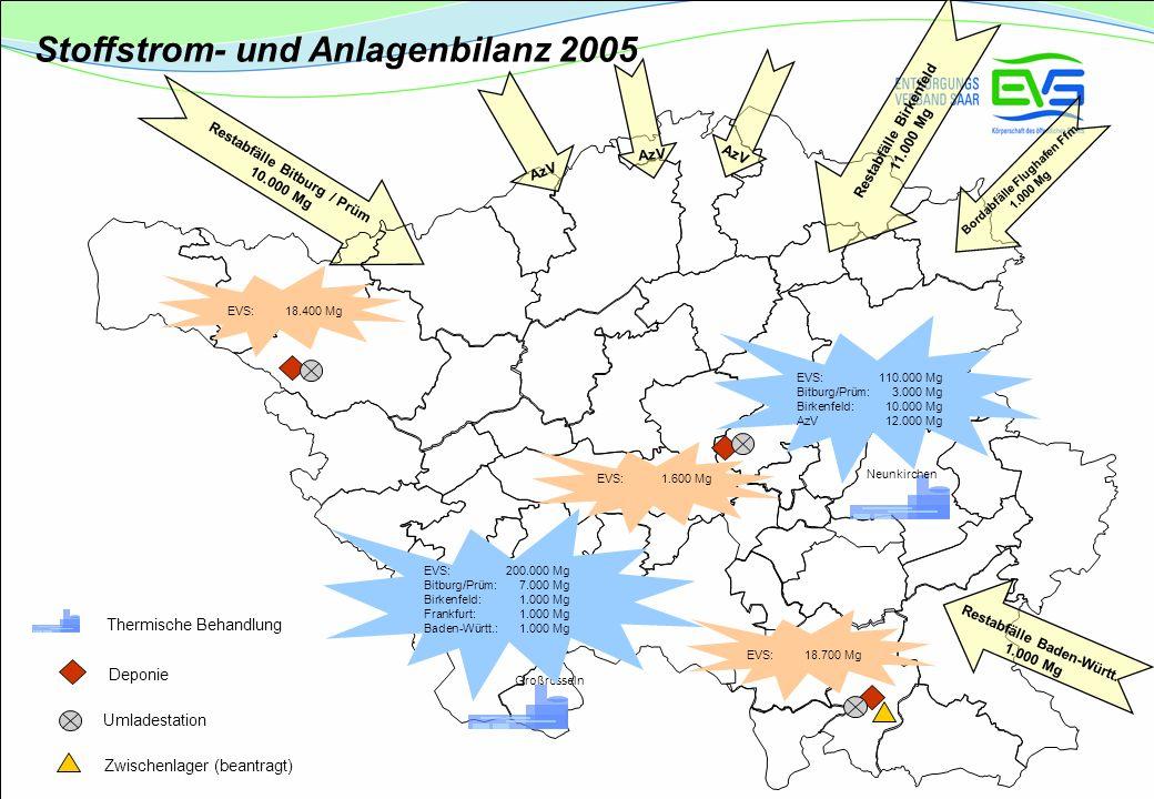 Stoffstrom- und Anlagenbilanz 2005