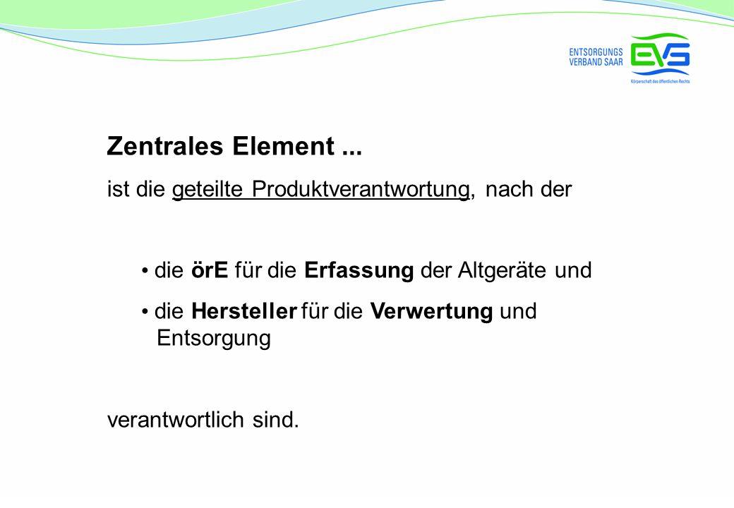 Zentrales Element ... ist die geteilte Produktverantwortung, nach der