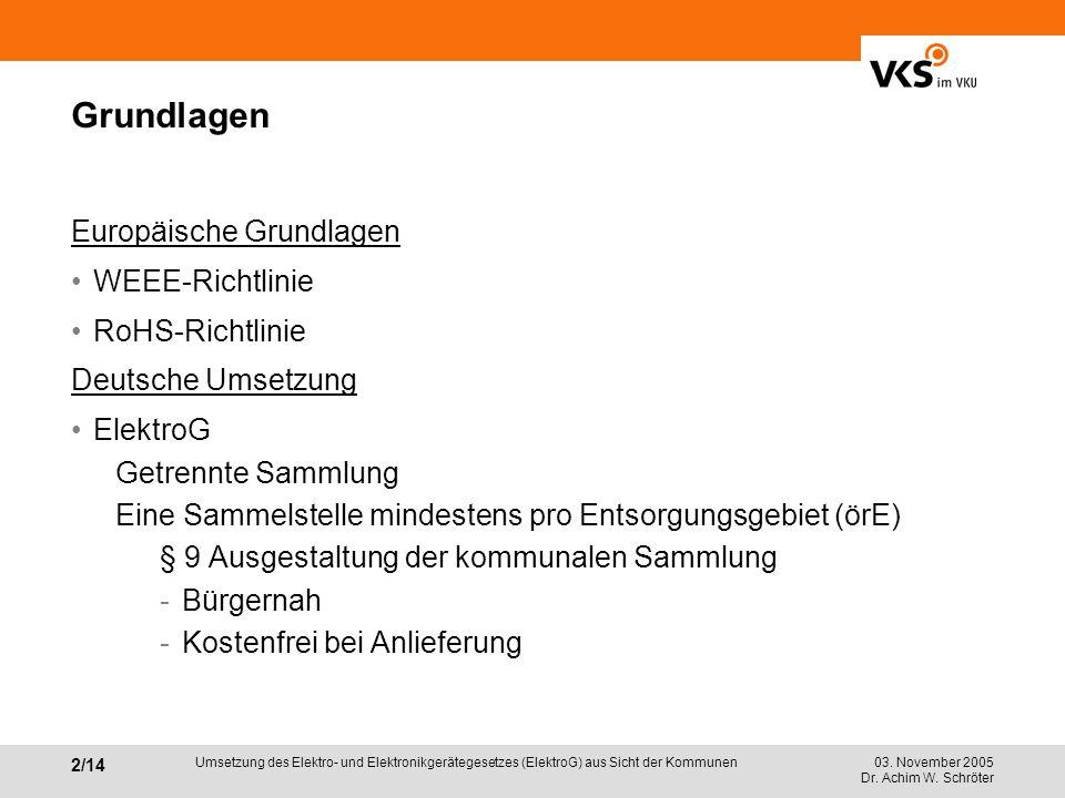 Grundlagen Europäische Grundlagen WEEE-Richtlinie RoHS-Richtlinie
