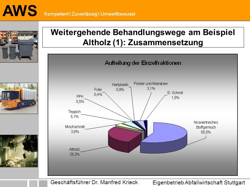 Weitergehende Behandlungswege am Beispiel Altholz (1): Zusammensetzung