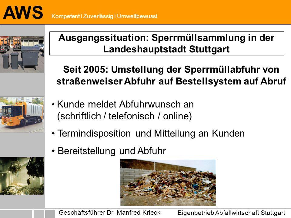 Ausgangssituation: Sperrmüllsammlung in der Landeshauptstadt Stuttgart