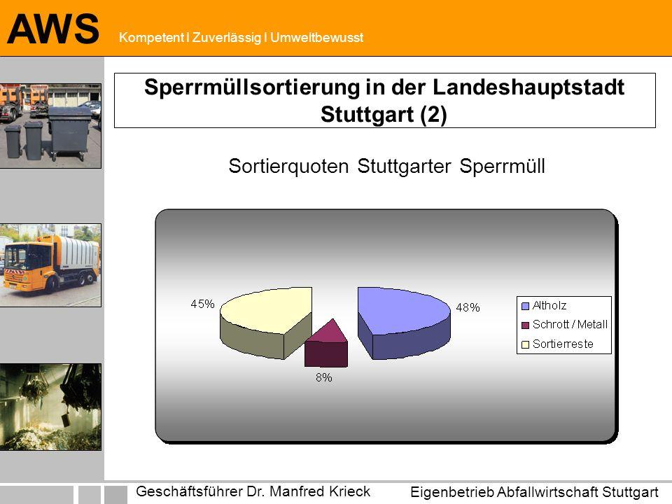 Sperrmüllsortierung in der Landeshauptstadt Stuttgart (2)