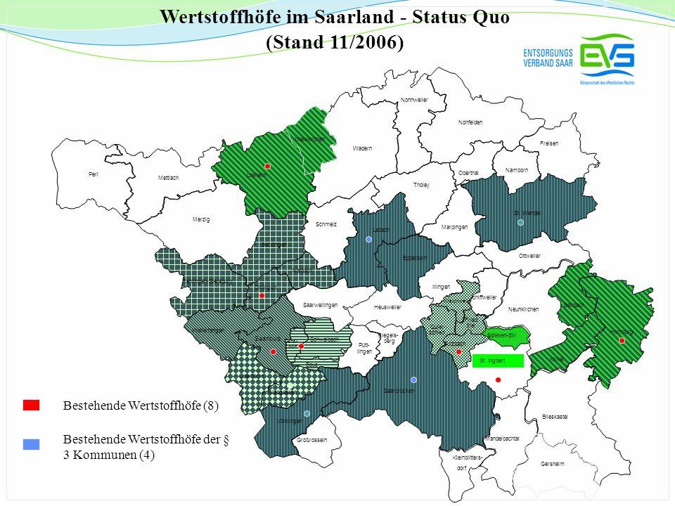 Wertstoffhöfe im Saarland - Status Quo