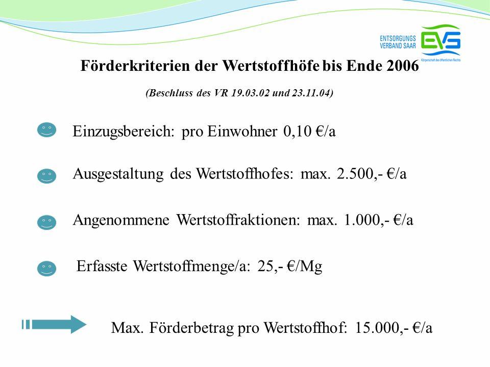 Förderkriterien der Wertstoffhöfe bis Ende 2006