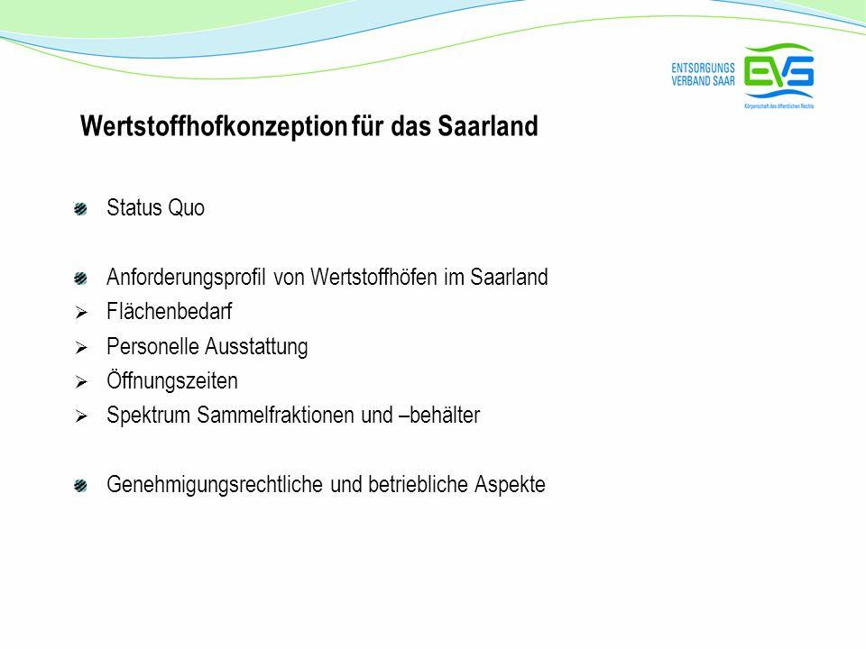 Wertstoffhofkonzeption für das Saarland